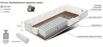 Матрац COMFORT независимые пружины кокос 900х2000, Боровичи мебель