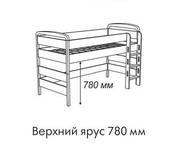 Верхний ярус кровать ЭКО h780 мм, Элегия, Боровичи
