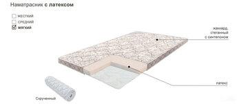 Наматрасник с латексом, 900х2000, Боровичи мебель