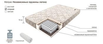 Матрац независимые пружины латекс, 900х2000, Боровичи мебель