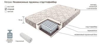 Матрац COMFORT независимые пружины струттофайбер 900х2000, Боровичи мебель