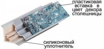 Плинтус  пристеночный (цена за 1,5  м/пог.), любой цвет в цвет столешницы - Боровичи мебель