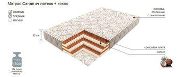 Матрац Сэндвич латекс+кокос, 900x2000, Боровичи мебель