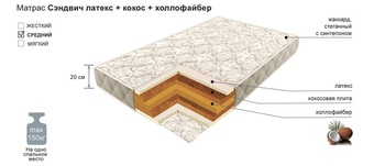 Матрац Сэндвич латекс+кокос+холлофайбер, 900x2000, Боровичи мебель