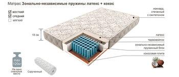 Матрац COMFORT зонально-независимые пружины латекс+кокос, 900х2000, Боровичи мебель